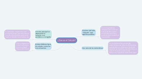 Mind Map: ¿Qué es el Cálculo?
