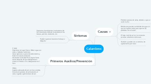 Mind Map: Calambres