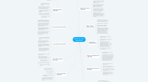 Mind Map: Medidas de política agropecuaria