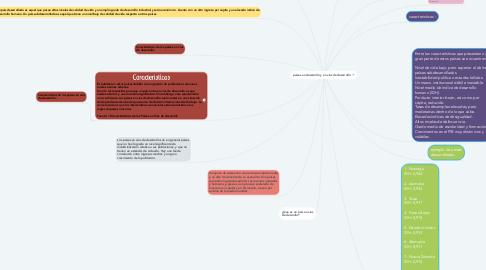 Mind Map: países en desarrollo y en vías de desarrollo