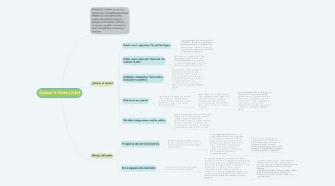 Mind Map: Capítulo 8: Estrés y Salud