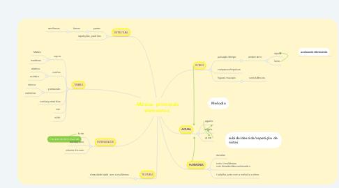Mind Map: -Música- principais elementos