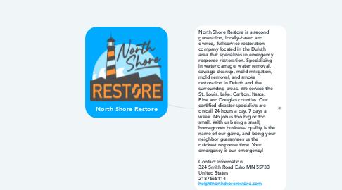 Mind Map: North Shore Restore