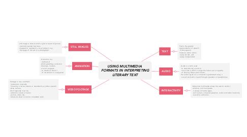Mind Map: USING MULTIMEDIA  FORMATS IN INTERPRETING LITERARY TEXT