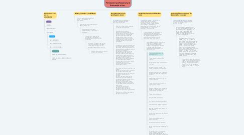 Mind Map: Formación profesional y la formación cívica .
