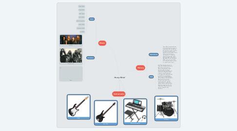 Mind Map: Heavy Metal