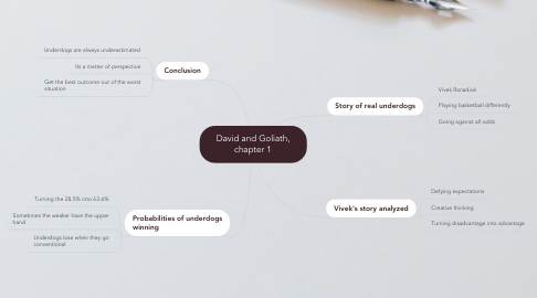 Mind Map: David and Goliath, chapter 1
