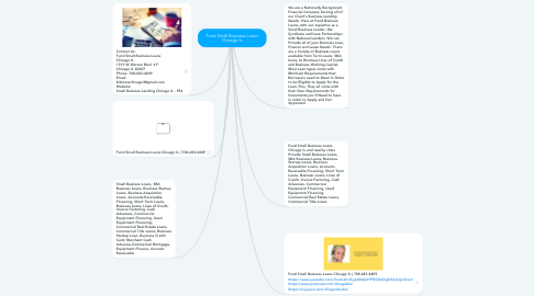 Mind Map: Fund Small Business Loans Chicago IL