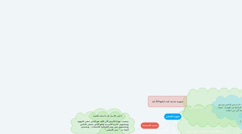 Mind Map: سورة الحشر