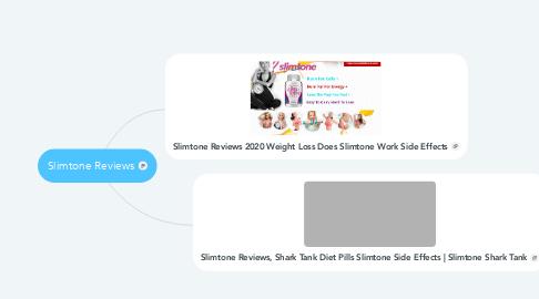 Mind Map: Slimtone Reviews