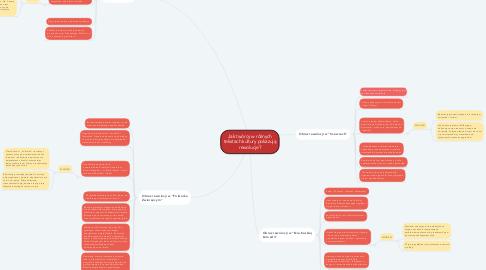 Mind Map: Jak twórcy w różnych tekstach kultury pokazują rewolucje?