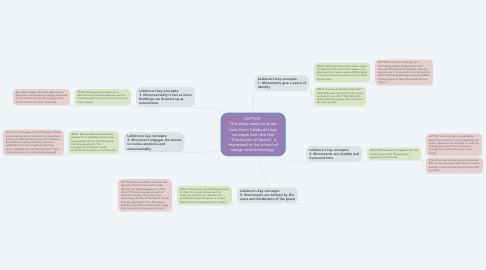 """Mind Map: LATTICE  This essay seeks to study how Henri Lefebvre's key concepts from the text """"Production of Space"""" is expressed in the school of design and technology."""