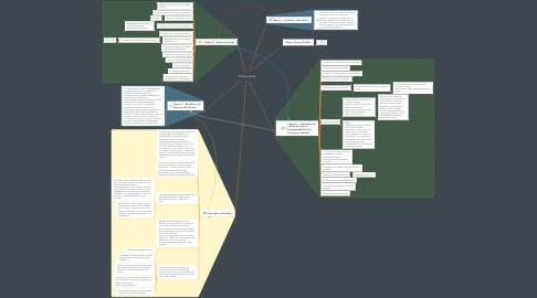 Mind Map: Silvicultura