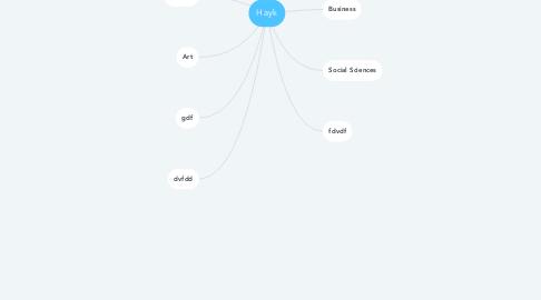 Mind Map: Hayk
