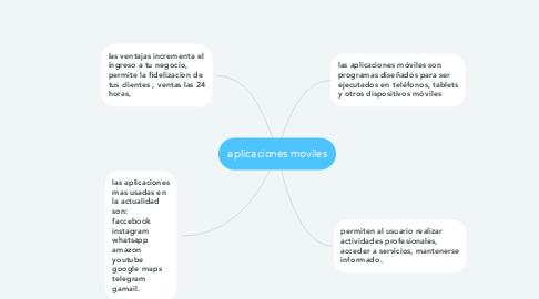 Mind Map: aplicaciones moviles
