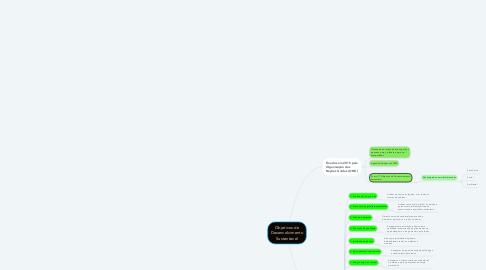 Mind Map: Objetivos de Desenvolvimento Sustentável