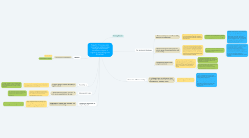Mind Map: Essay Qn: This essay seeks to study how Lefebvre's key concepts from the text 'Production of Space' is expressed in the design of a film school.