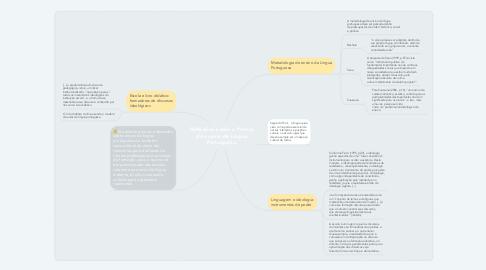 Mind Map: Reflexões sobre a Prática de ensino de Língua Portuguesa.