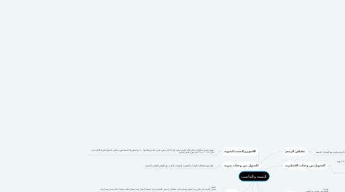 Mind Map: النسبه والتناسب