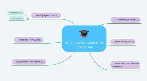 Mind Map: АНТАРКТИДА (Заповніть пропуски)