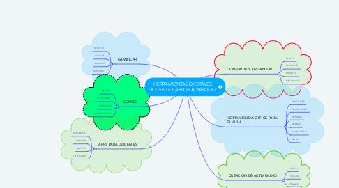 Mind Map: HERRAMIENTAS DIGITALES DOCENTE CARLOS A VASQUEZ