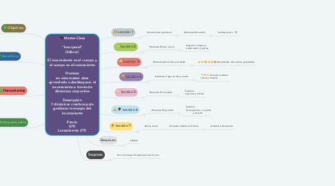 """Mind Map: Master Class  """"Incorporal"""" (In&cor)  El inconsciente es el cuerpo y el cuerpo es el inconsciente  Promesa en esta master class aprenderás a desbloquear el inconsciente a través de dinámicas corporales  Descripción 7 dinámicas creativas para gestionar mensajes del inconsciente  Precio 47€ Lanzamiento 27€"""