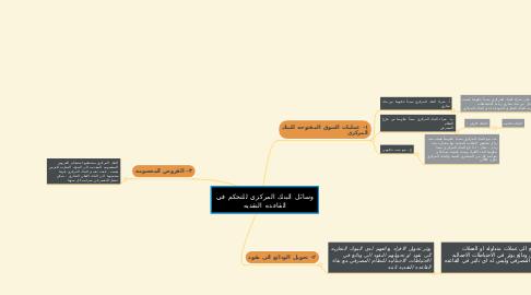Mind Map: وسائل البنك المركزي للتحكم في القاعده النقديه