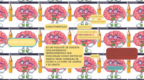 Mind Map: Mapa mental: Bases epistemológicas