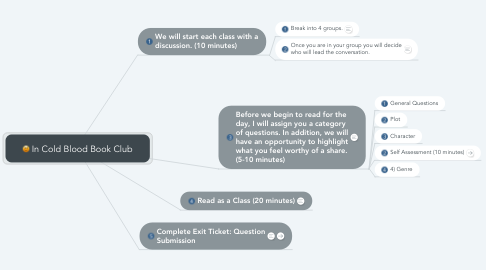 Mind Map: In Cold Blood Book Club