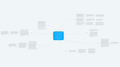 "Mind Map: ""The Coming"" by Daniel Black demonstrates how the Trans-Atlantic Slave Trade was a genocide through descriptions of kidnapping, murder, psychological and physical torture and forced cultural amalgamation."