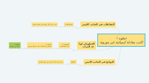 Mind Map: خطوه 1 اكتب معادلة كيميائية غير موزونة