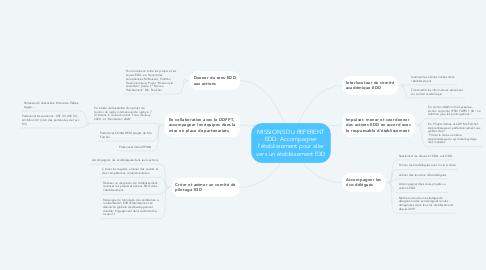 Mind Map: MISSIONS DU REFERENT EDD