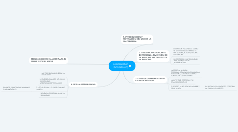 Mind Map: HUMANISMO INTEGRAL (1)