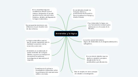 Mind Map: Aristoteles y la lógica