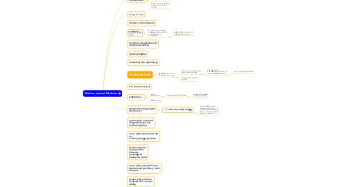 Mind Map: 101 Caffe