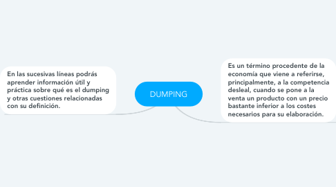 Mind Map: DUMPING