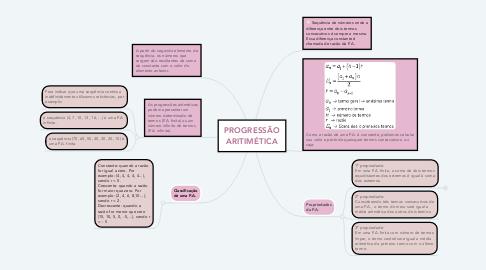 Mind Map: PROGRESSÃO ARITIMÉTICA