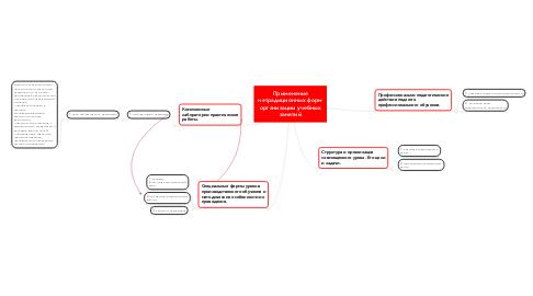 Mind Map: Применение нетрадиционных форм организации учебных занятий