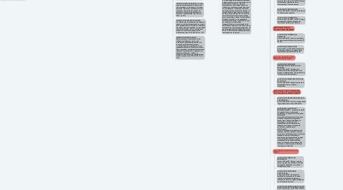 Mind Map: PROCEDIMIENTO TRIBUTARIO EN COLOMBIA
