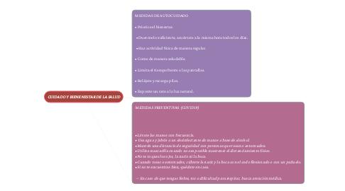 Mind Map: CUIDADO Y BIENENESTAR DE LA SALUD