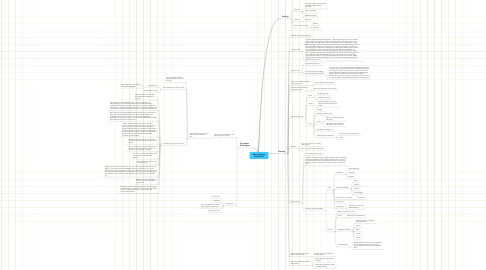 Mind Map: Mars Hill Notes