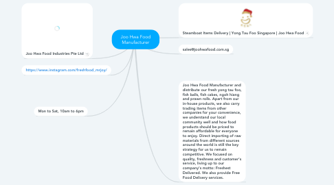 Mind Map: Joo Hwa Food Manufacturer