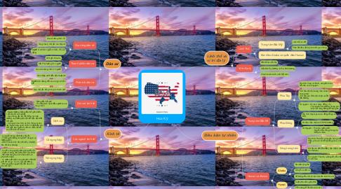 Mind Map: Hoa Kỳ
