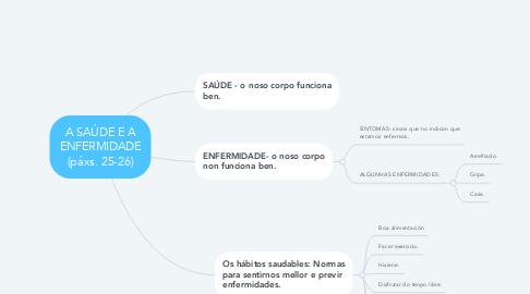 Mind Map: A SAÚDE E A ENFERMIDADE (páxs. 25-26)