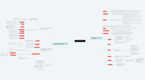 Mind Map: TEORIA CONTINGENCIAL