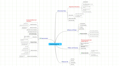 Mind Map: Olilawford.blogspot.com