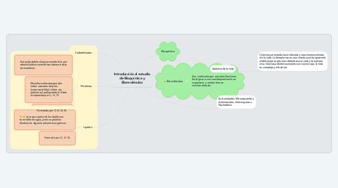Mind Map: Introducción al estudio de Bioquímica y Biomoléculas