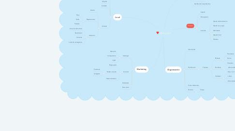 Mind Map: ukhiyuyu