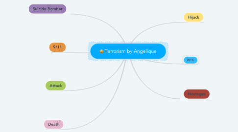 Mind Map: Terrorism by Angelique