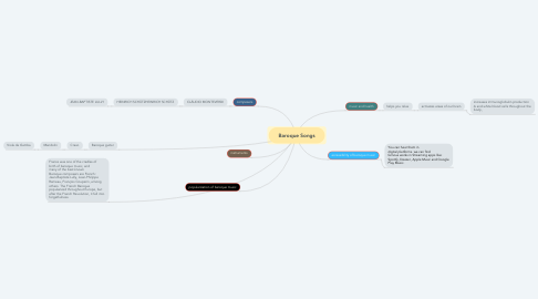 Mind Map: Baroque Songs
